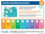 A text-heavy chart outlines the people now eligible for a COVID-19 vaccine: Counties expanding vaccinations. Twenty Oregon counties have submitted attestation letters signaling their intention to immediately offer COVID-19 vaccinations to expanded eligibility groups. The counties are Baker, Benton, Deschutes, Douglas, Grant, Harney, Jefferson, Josephine, Klamath, Lake, Lincoln, Linn, Malheur, Marion, Morrow, Polk, Sherman, Umatilla, Union and Yamhill. These counties can now vaccinate all individuals listed in Phase 1B, Group 6, ahead of the designated statewide start date of March 29. Group 6 is comprised of: Adults ages 45-64 with one or more underlying condition with increased risk; migrant and seasonal farm workers; seafood and agricultural workers; food processing workers; people living in low-income, senior, congregate and independent living facilities; sheltered an unsheltered individuals experiencing houselessness; people displaced by wildfires; wildland firefighters; pregnant people 16 and over. The Oregon Health Authority can provide information in alternative formats for accessibility or in translation by calling 1-971-673, 71 TTY or covid19.languageaccess@dhsoha.state.or.us